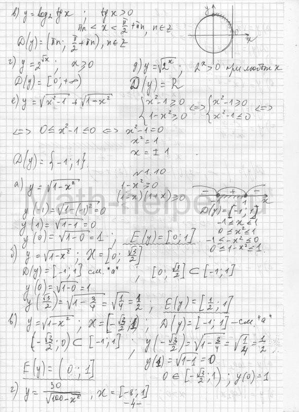 Гдз по алгебре 10 класс никольский решебник